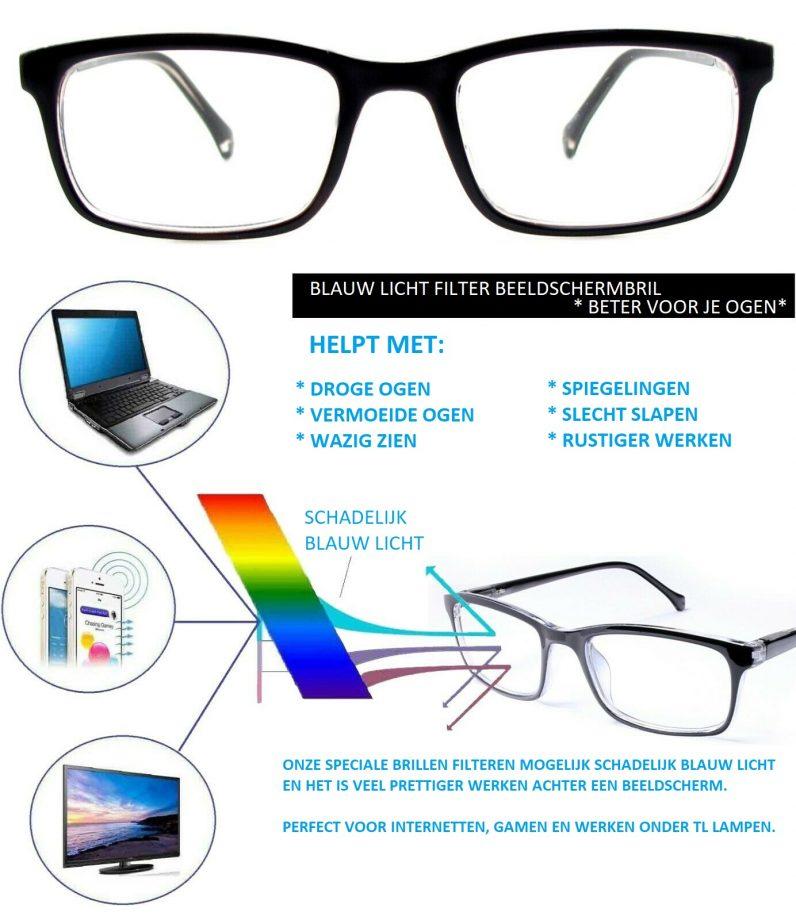 computerbril blauwlichtfilterbril beelschermbril overzicht